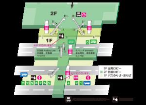 羽田空港第3ターミナル 7番のりば